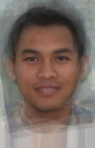 Average Cambodian Man