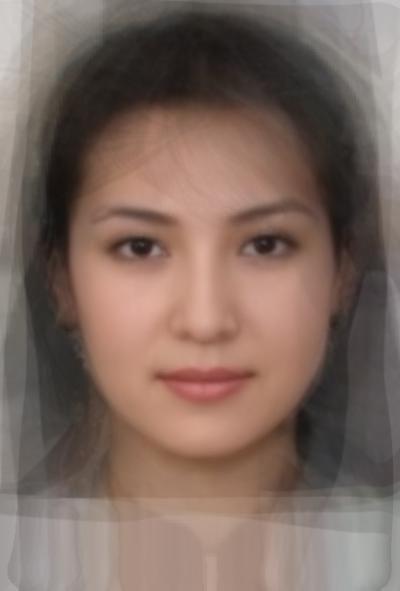 Average Uzbek Female