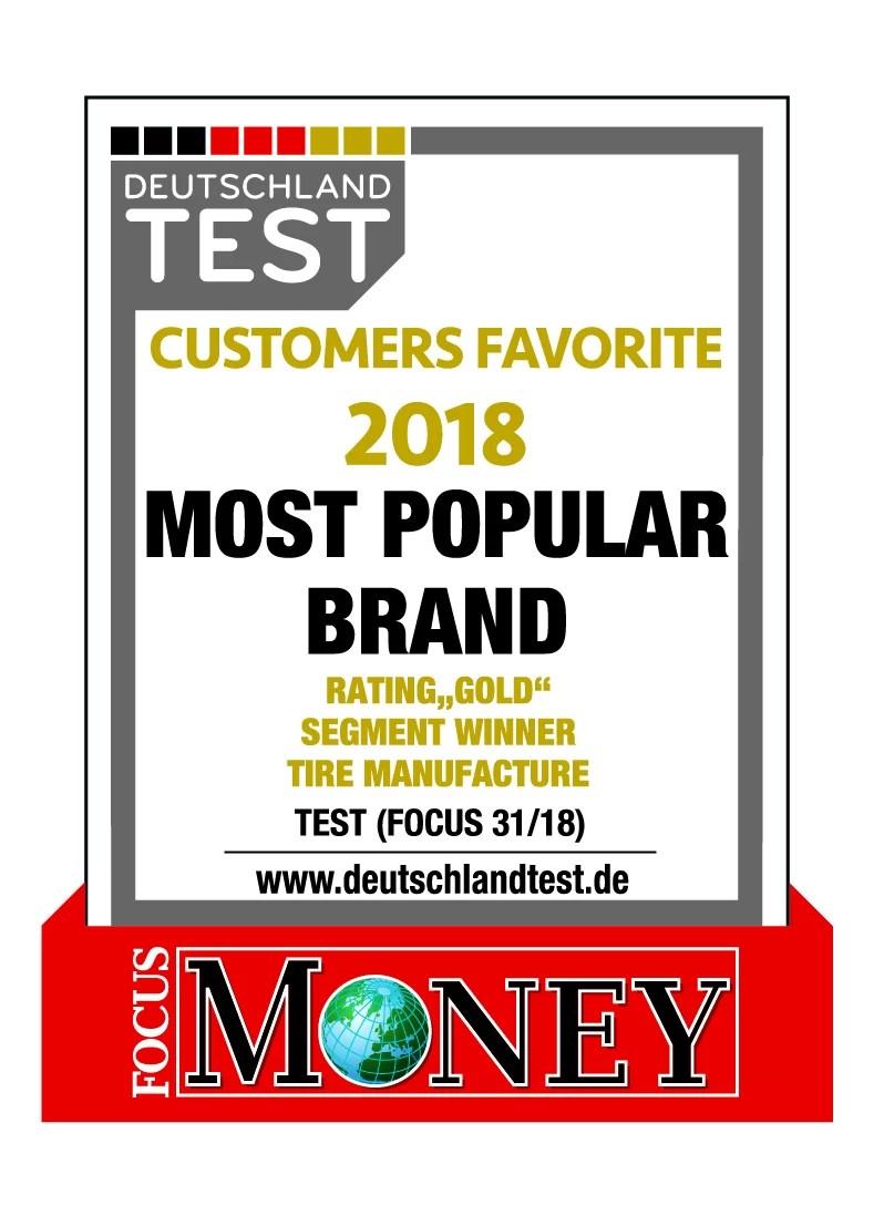 Nokian Tyres Most popular brand 2018