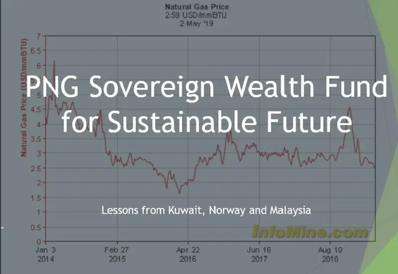 Kuwait Sovereign Wealth Fund PNG Lessons