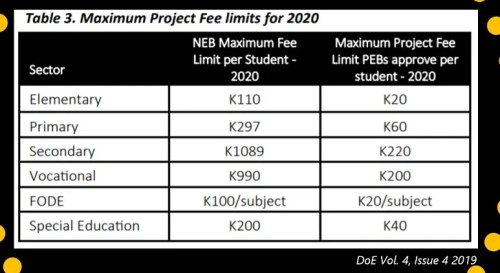 PNG Govt tuition fee subsidy structure