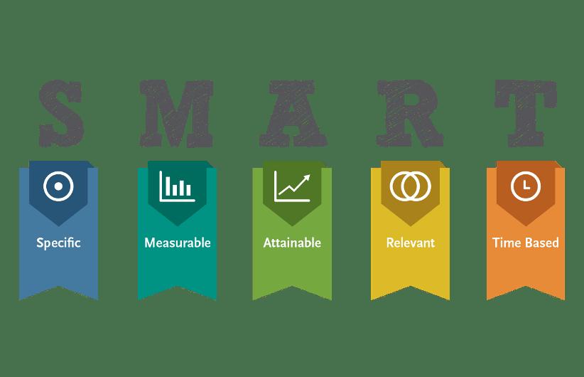 SMART-goals- business success