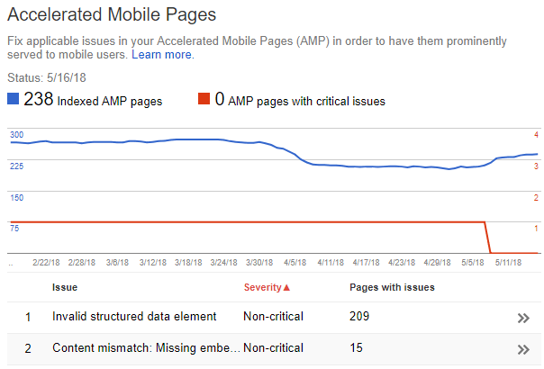 Search Console AMP Error Report