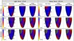 Orthodontically induced root resorption: A critical analysis of finite element studies' input and output