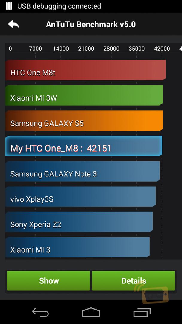 HTC-One-M8- GPe-011