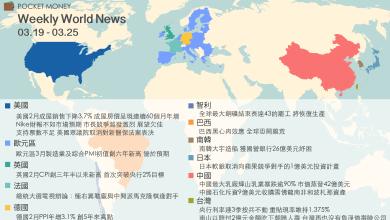 Photo of Weekly World News 3/19 – 3/25