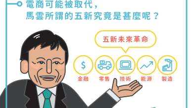 Photo of 電商可能被取代,馬雲所謂的五新究竟是甚麼呢?