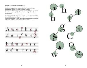 I Revival - analisi morfologica