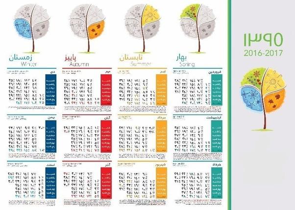 חודשי השנה הפרסית לפי עונות