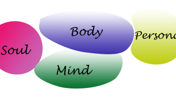 The four dimensions of being human