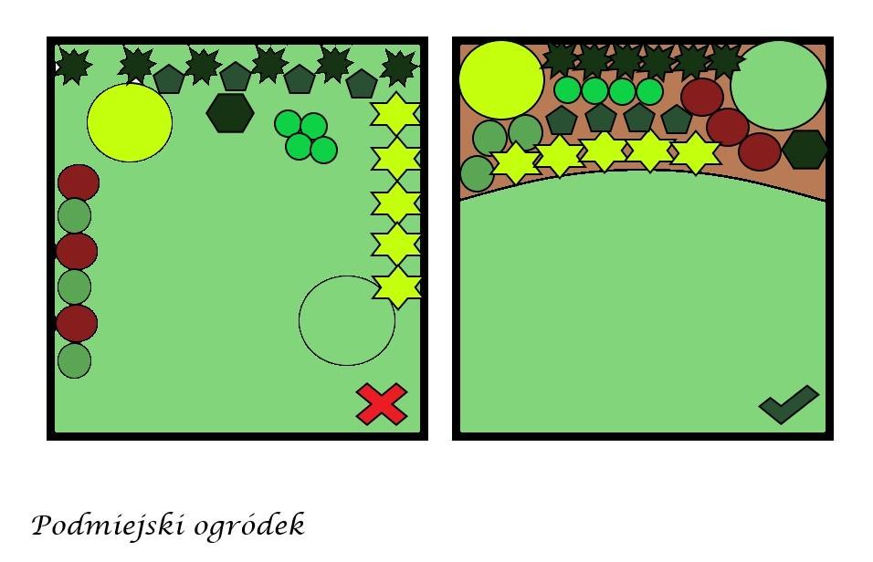 poporównanie ogrodu z rabatą i bez rabaty