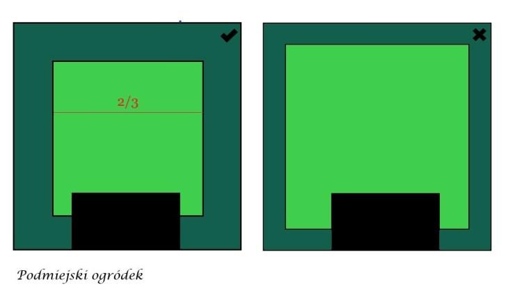 zasada trójpodziału przy projektowaniu trawnika