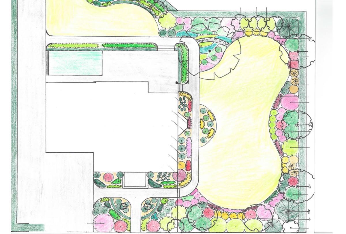 projekt ogrodu - część ozdobna