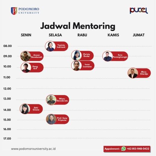 Kegiatan Mentoring di Podomoro University
