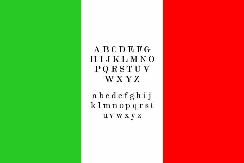 Jak przeliterować Włochowi swoje nazwisko i każde inne obco brzmiące słówko