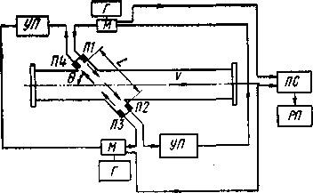 Ультразвуковой расходомер жидкости