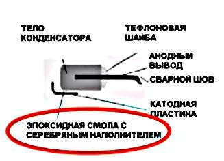 SMD – корпус