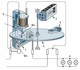 Устройство дискового счетчика