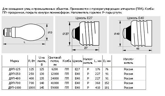 Основные характеристики ДРЛ