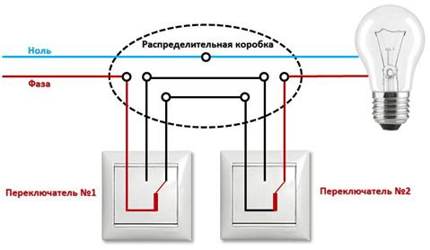 Соединение в распределительной коробке