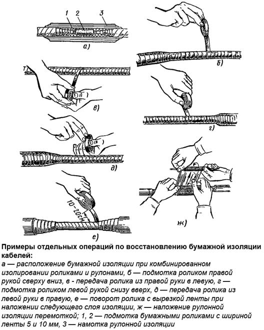 Примеры операций по восстановлению бумажной изоляции
