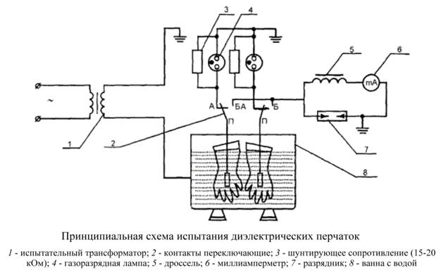 Схема проверки диэлектрических перчаток