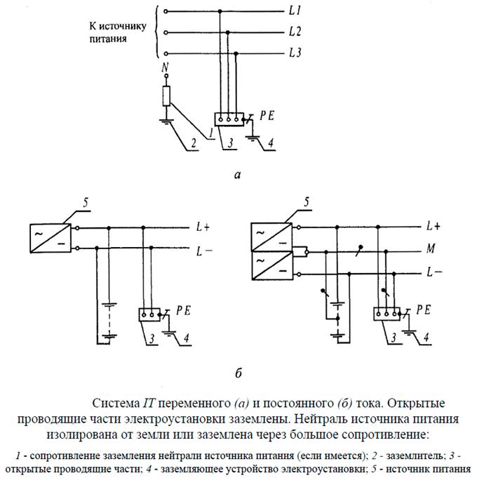 Система IT переменного (а) и постоянного (б) тока