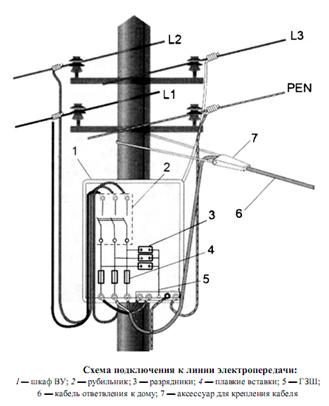 Схема подключения к линии электропередачи