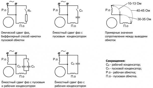 Схемы подключения асинхронного двигателя