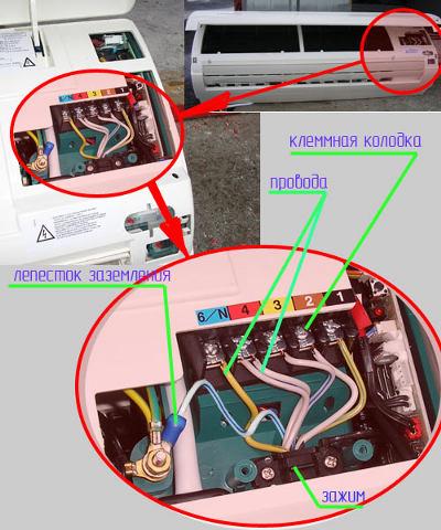 Подключить кондиционер. Присоединение кабелей к внутренней и наружной частей колодки