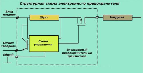 Структурная схема электронного предохранителя