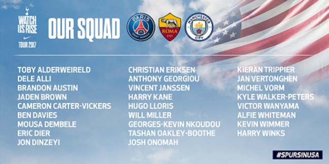 Tottenham Traveling Squad