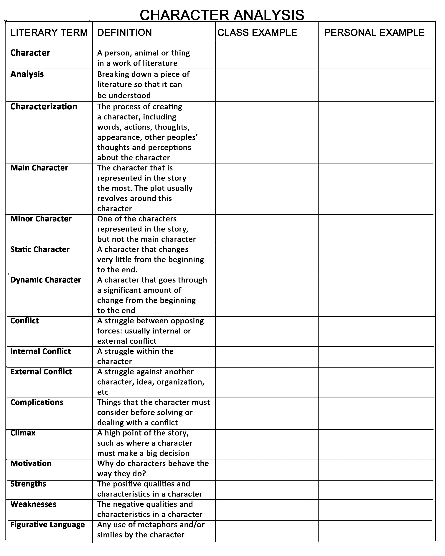Gerund Worksheet Doc