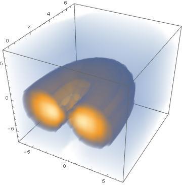 orbital21-1 squared3