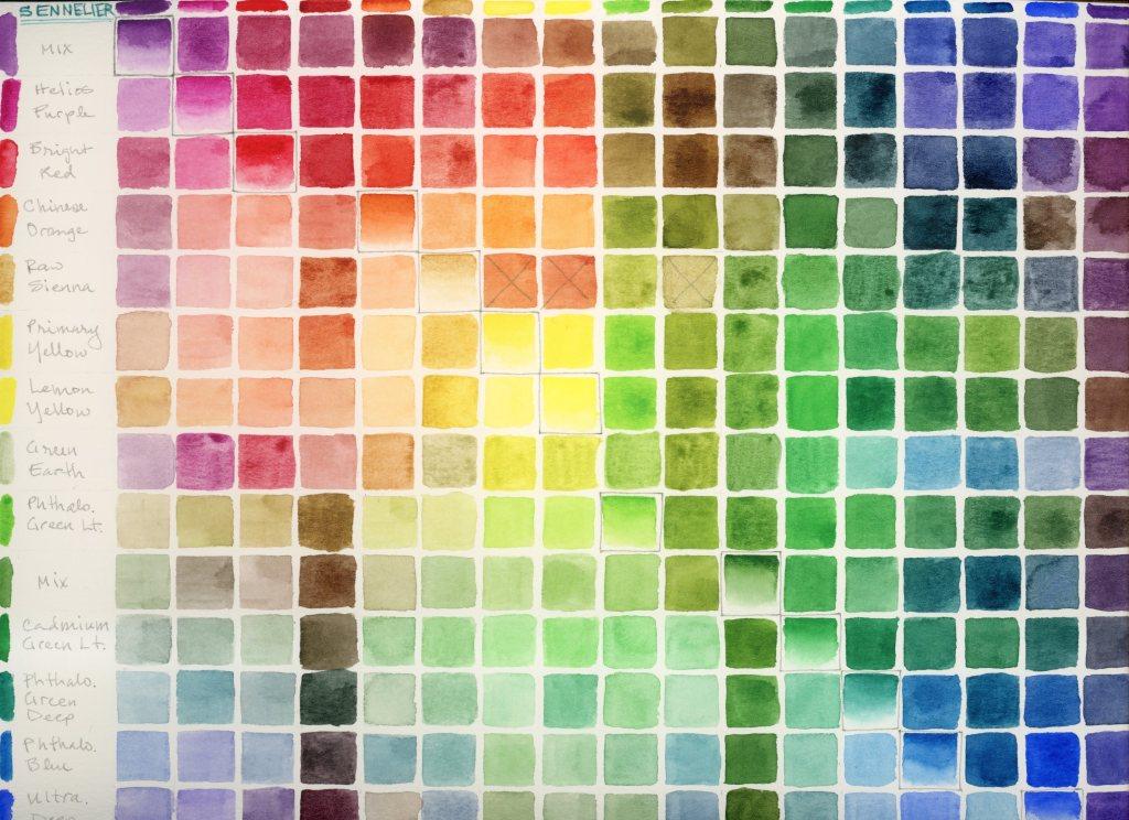 Sennelier watercolor mix chart
