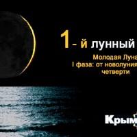 Сегодня - 1 лунные сутки. Поспешишь, Луну насмешишь