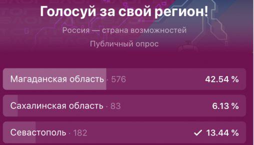 Народное голосование в проекте «ТопБЛОГ». В участниках — Севастополь. Голосуйте!