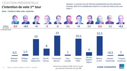 DOSSIER_FRANCIA-grafico6