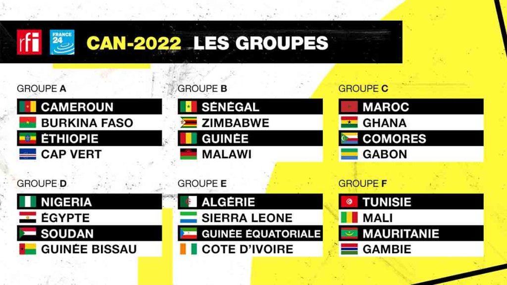 Les six groupes de la CAN-2022: la Mauritanie dans le groupe de la Tunisie et du Mali