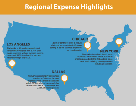 Regional Expense Highlights