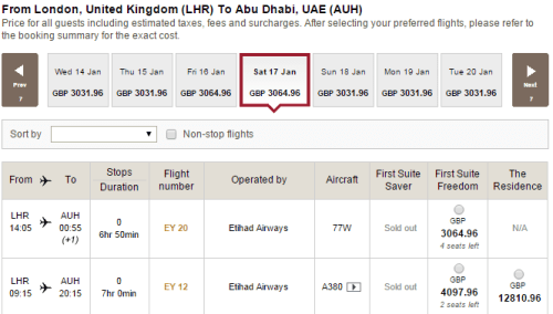 Etihad The Residence Availability