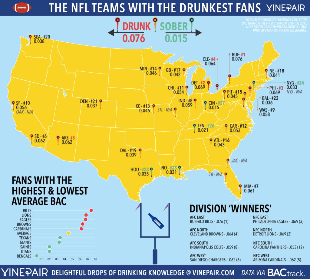 drunkest-nfl-fans