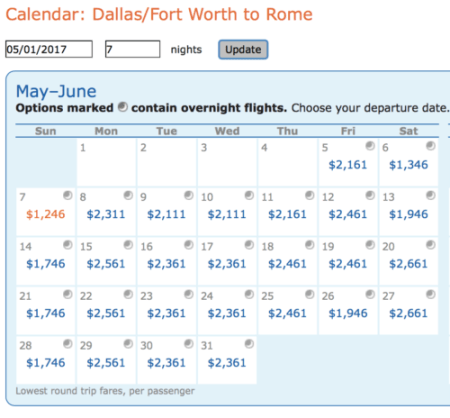 American DFW to FCO Pricing in Economy