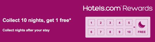 Hotel.com Rewards: Stay 10 Nights, Get 1 Free