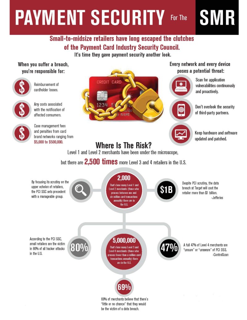 Celerant Payment Security Inforgraphic V11