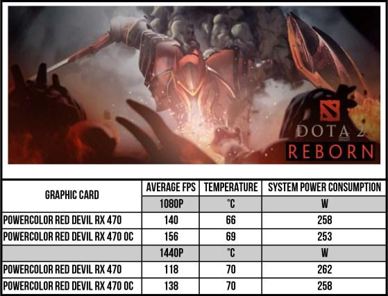 PowerColor-Red-Devil-RX-470-score-1
