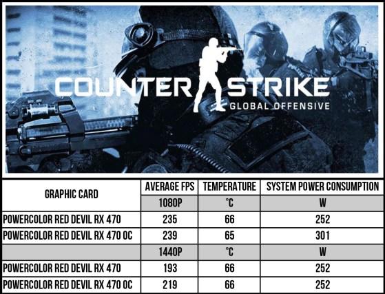 PowerColor-Red-Devil-RX-470-score-3
