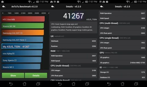 ASUS Padfone S score on the Antutu Benchmark