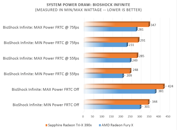 46303_05_amds-frame-rate-target-control-tested-considerable-power-savings_full