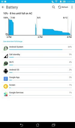 Look at that battery on standby mode! @_@